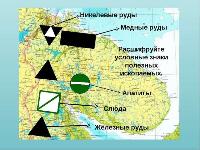 Расшифруйте условные знаки полезных ископаемых. Никелевые руды Медные руды Ап...
