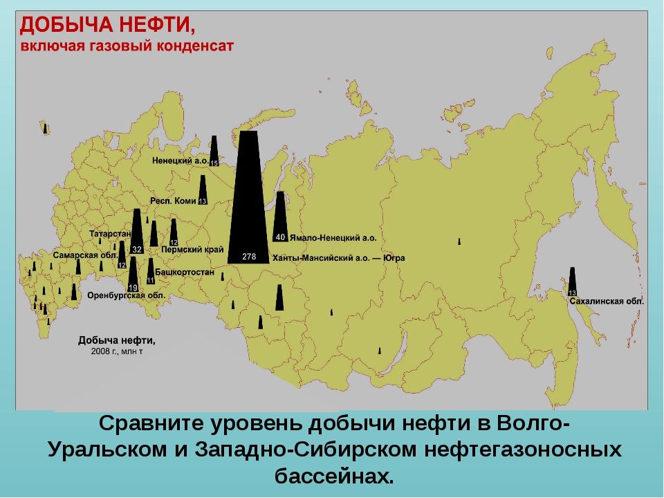 Сравните уровень добычи нефти в Волго-Уральском и Западно-Сибирском нефтегазо...