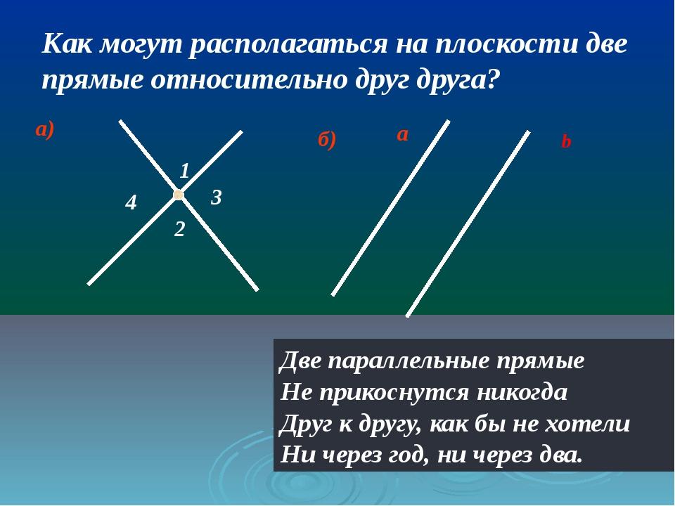 Как могут располагаться на плоскости две прямые относительно друг друга? а b...