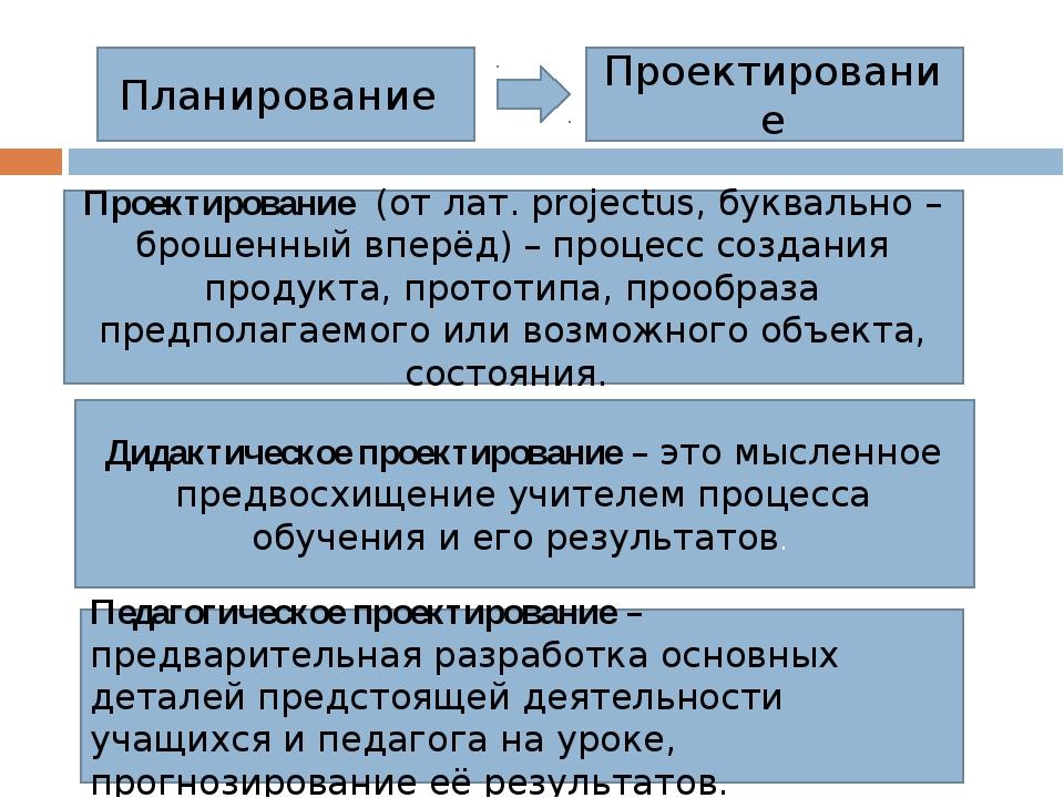 Проектирование Планирование Проектирование (от лат. projectus, буквально –...