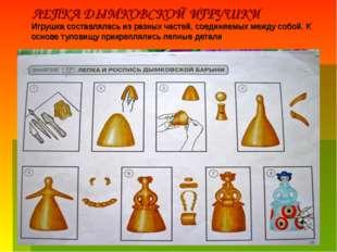 ЛЕПКА ДЫМКОВСКОЙ ИГРУШКИ Игрушка составлялась из разных частей, соединяемых