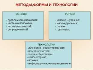 МЕТОДЫ,ФОРМЫ И ТЕХНОЛОГИИ МЕТОДЫ - проблемного изложения; - частично поисковы