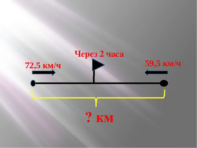 72,5 км/ч 59,5 км/ч Через 2 часа ? км