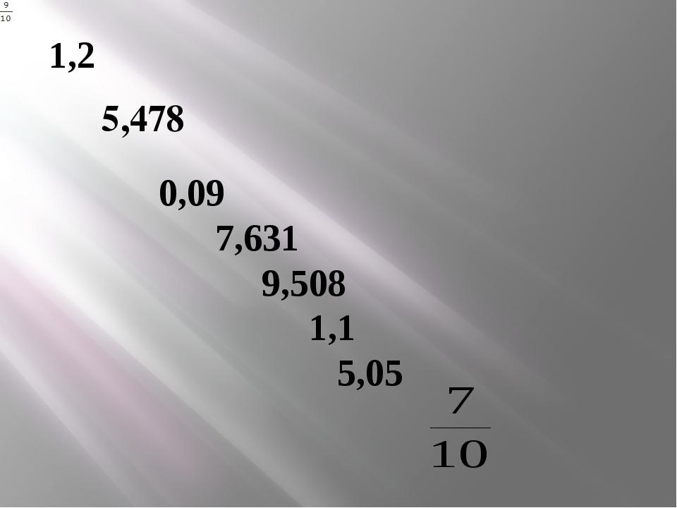 0,09 7,631 9,508 1,1 5,05 1,2 5,478