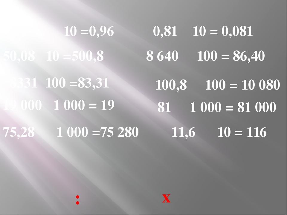 9,6 10 =0,96 50,08 10 =500,8 8331 100 =83,31 19 000 1 000 = 19 75,28 1 000 =7...