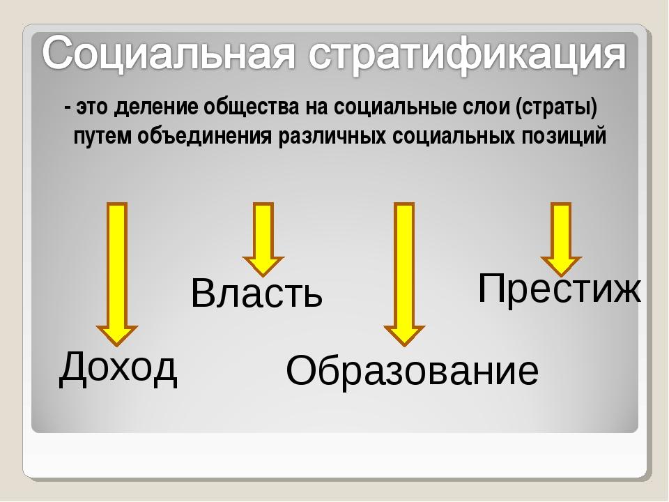 - это деление общества на социальные слои (страты) путем объединения различны...