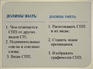 ДОЛЖНЫ ЗНАТЬ: ДОЛЖНЫ УМЕТЬ: 1. Чем отличается СПП от других видов СП; 2. Под