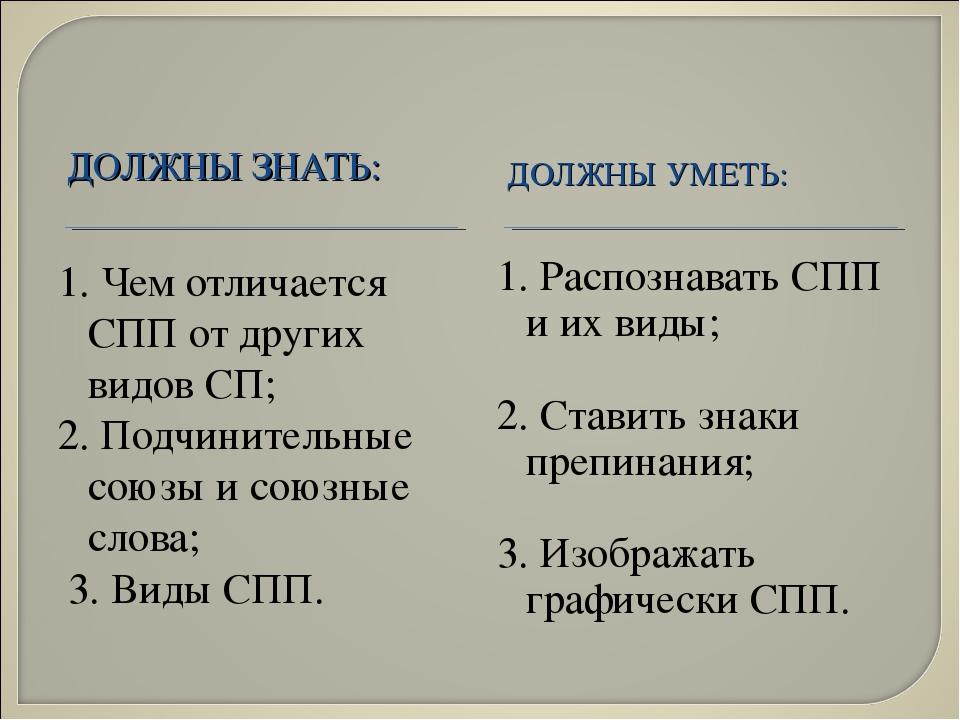 ДОЛЖНЫ ЗНАТЬ: ДОЛЖНЫ УМЕТЬ: 1. Чем отличается СПП от других видов СП; 2. Под...