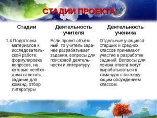 СТАДИИ ПРОЕКТА СтадииДеятельность учителяДеятельность ученика 1.4 Подготовк