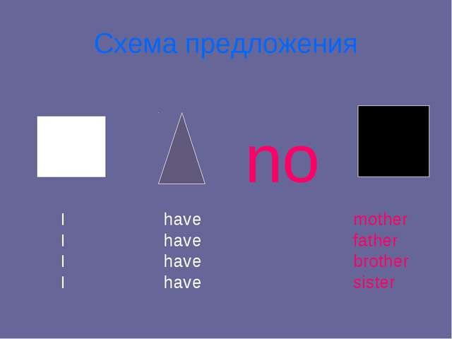 Схема предложения no I have mother I have father I have brother I have sister