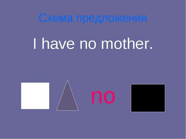 Схема предложения I have no mother. no