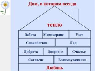 Дом, в котором всегда Любовь Согласие Взаимоуважение Доброта Здоровье Счастье