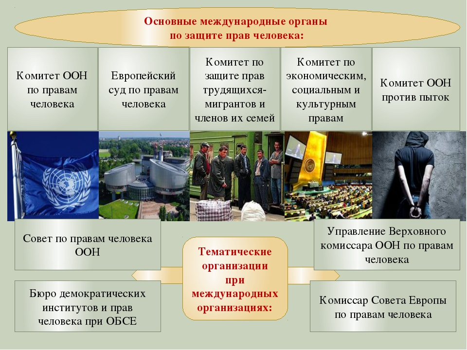 Жилищный кодекс РФ 2018. Последняя редакция с