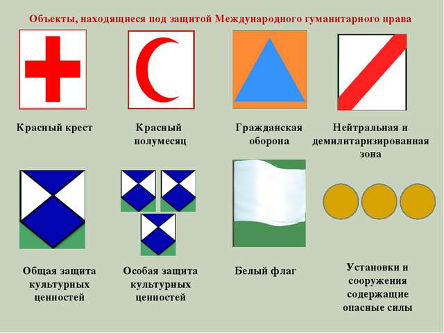 Объекты, находящиеся под защитой Международного гуманитарного права Красный...