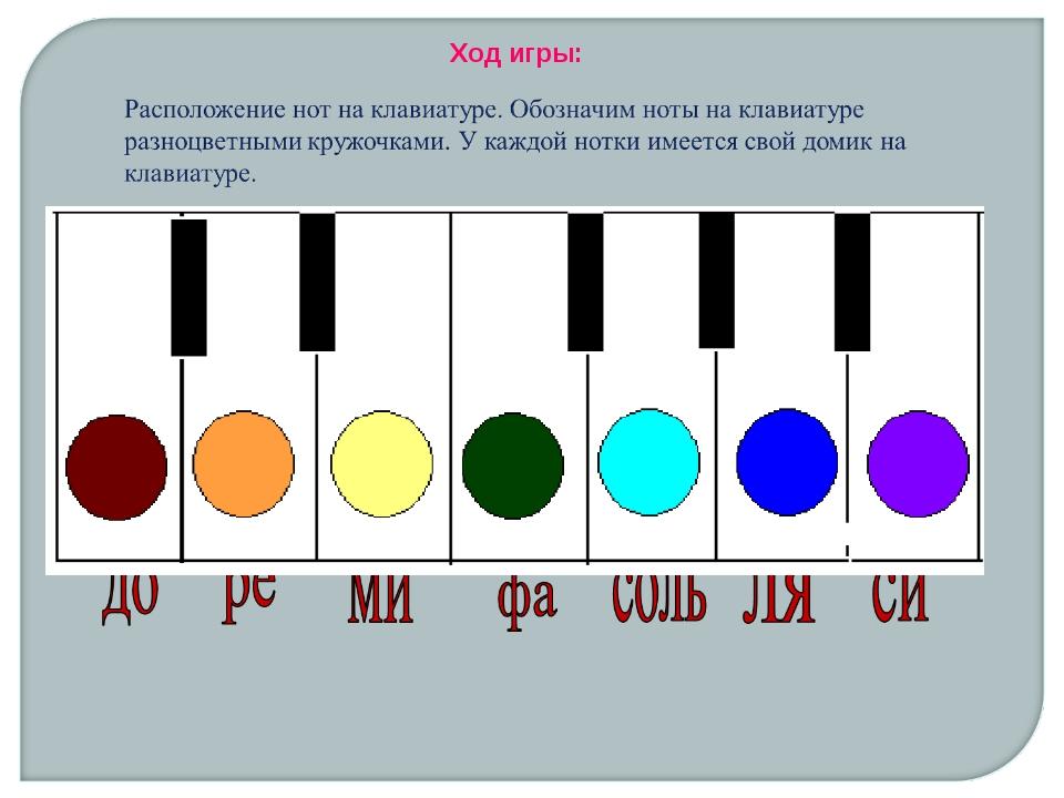 игры по музыке своими руками