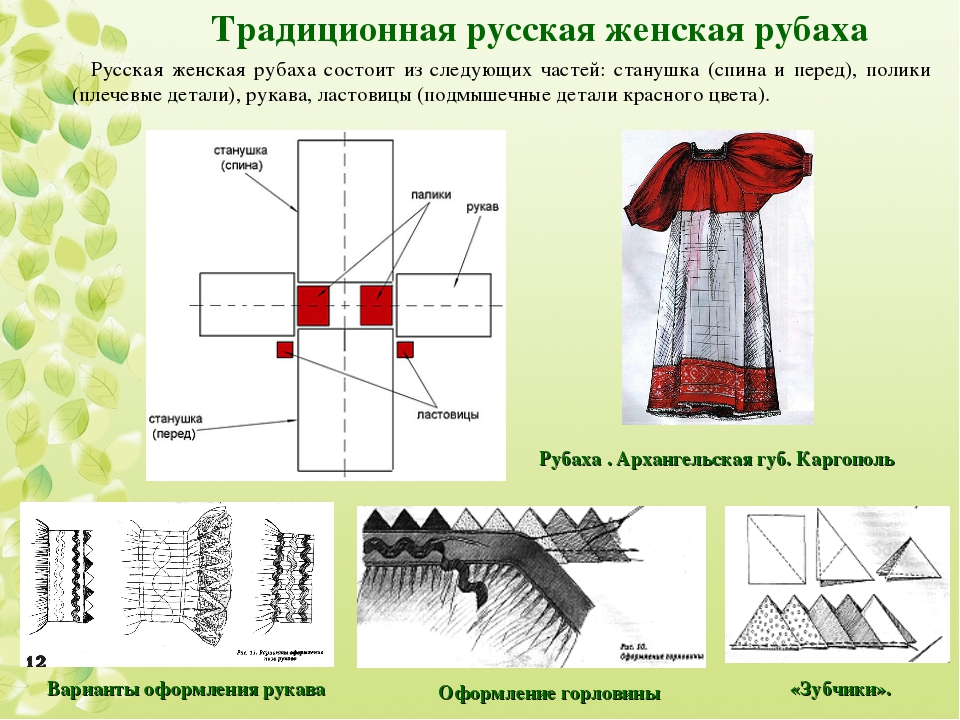 Выкройка русско народной женской рубахи