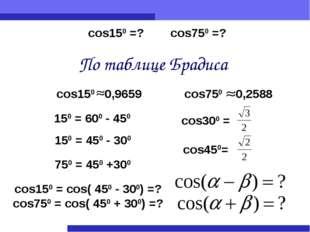 По таблице Брадиса cos300 = cos450= cos150 =? cos150 = cos( 450 - 300) =? cos
