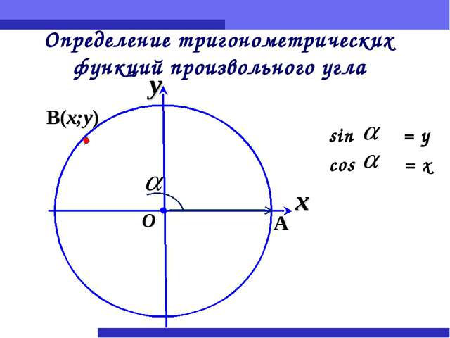 Определение тригонометрических функций произвольного угла sin = y cos = x x y...