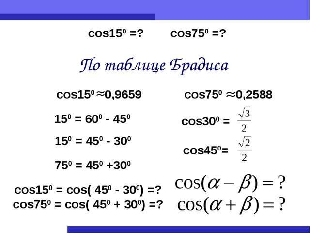 По таблице Брадиса cos300 = cos450= cos150 =? cos150 = cos( 450 - 300) =? cos...