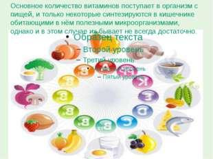 . Основное количество витаминов поступает в организм с пищей, и только некото