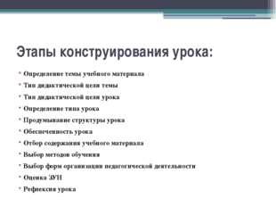 Этапы конструирования урока: Определение темы учебного материала Тип дидактич