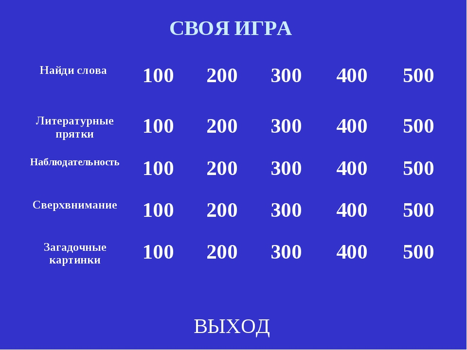 СВОЯ ИГРА ВЫХОД Найди слова 100200300400500 Литературные прятки100200...