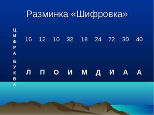 Разминка «Шифровка» Ц И Ф Р А 16 12 10 32 18 24 72 30 40 Б У К В А