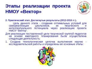 Этапы реализации проекта НМОУ «Вектор» 2. Практический этап. Достигнутые резу