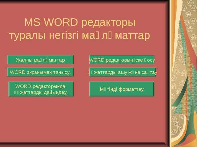MS WORD редакторы туралы негізгі мағлұматтар Жалпы мағлұматтар WORD редактор...