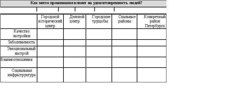 Conceptual tabl.JPG