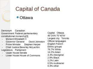 Capital of Canada Ottawa CapitalOttawa 45°24′N 75°40′W Largest cityToronto