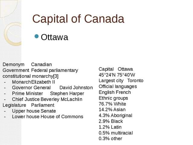 Capital of Canada Ottawa CapitalOttawa 45°24′N 75°40′W Largest cityToronto...