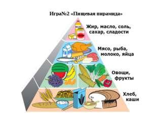 Игра№2 «Пищевая пирамида»