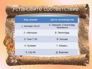 Установите соответствие Вид оружияЦентр производства 1. Автомат АК-47А. Хар