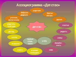 Ассоциограмма «Детство»             детство учителя, воспитатели