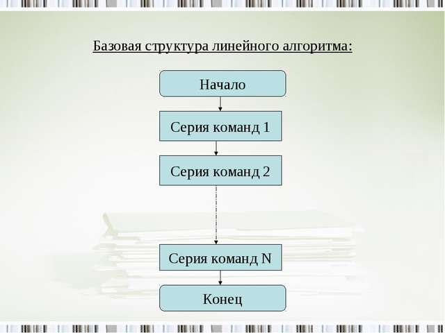 Базовая структура линейного алгоритма: