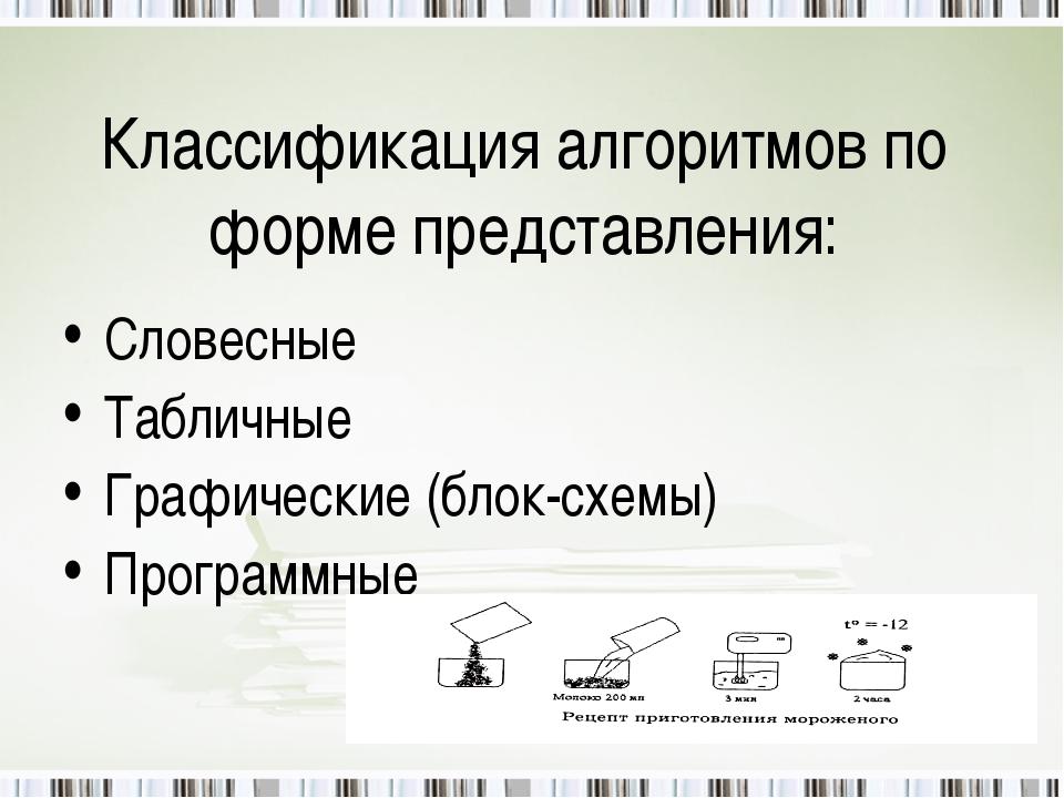 Классификация алгоритмов по форме представления: Словесные Табличные Графичес...