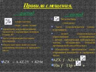 Правила смещения. α – распад альфа-частица (ядро атома гелия) характерен для