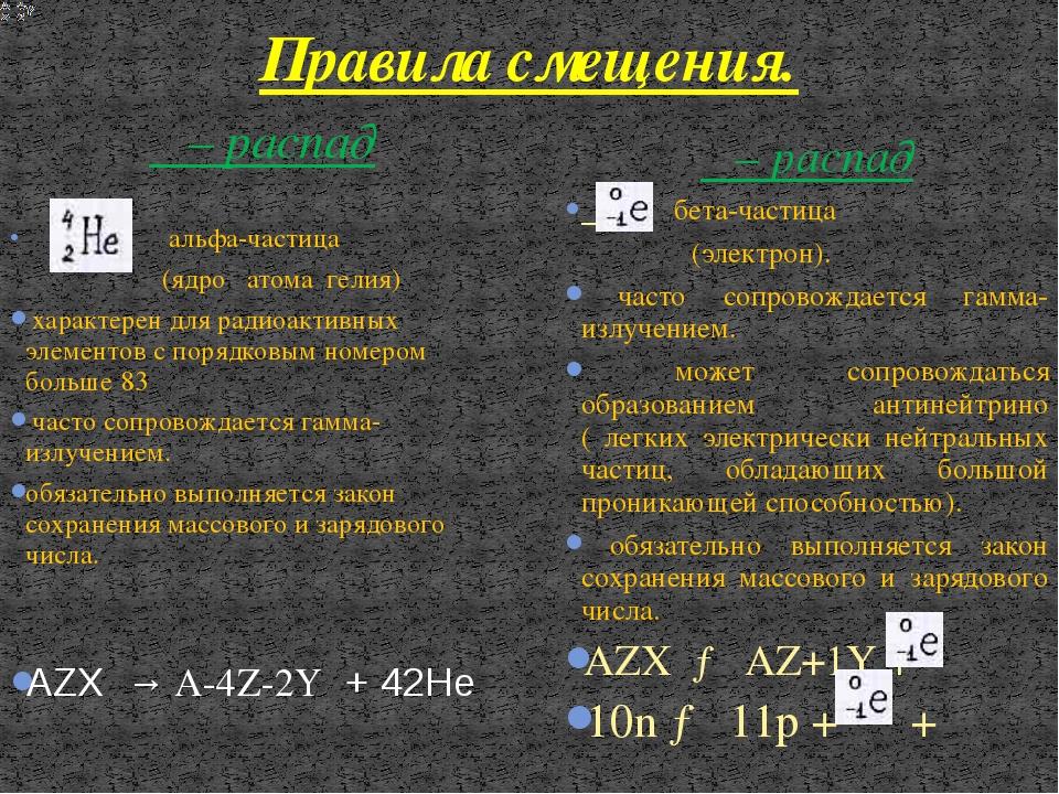 Правила смещения. α – распад альфа-частица (ядро атома гелия) характерен для...
