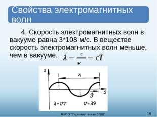 4. Скорость электромагнитных волн в вакууме равна 3*108 м/c. В веществе скор