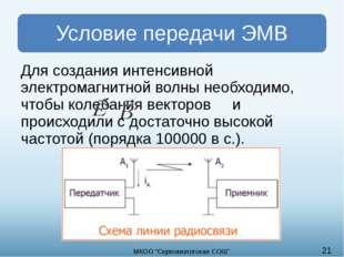 Для создания интенсивной электромагнитной волны необходимо, чтобы колебания в