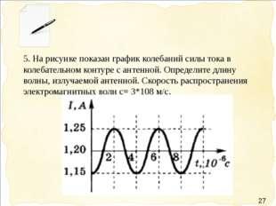 27 5. На рисунке показан график колебаний силы тока в колебательном контуре