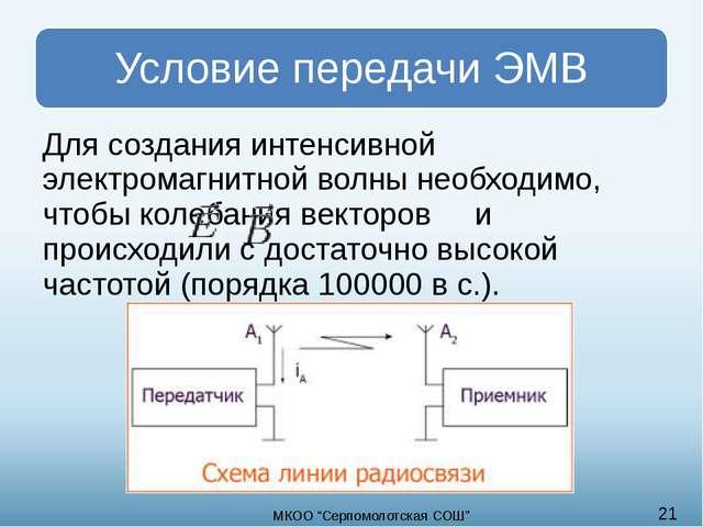 Для создания интенсивной электромагнитной волны необходимо, чтобы колебания в...