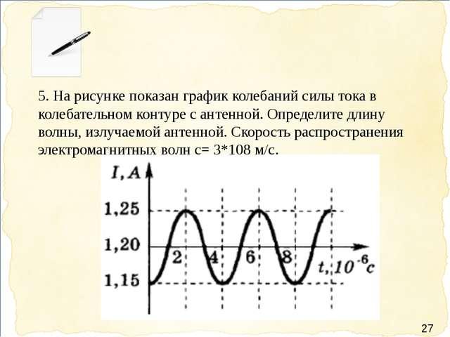 27 5. На рисунке показан график колебаний силы тока в колебательном контуре...