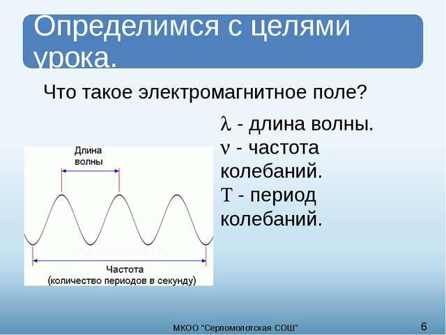 Что такое электромагнитное поле?  - длина волны.  - частота колебаний.  -...