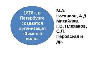 1876 г. в Петербурге создается организация «Земля и воля» М.А. Натансон, А.Д.