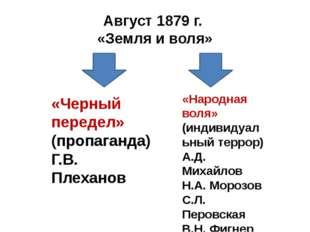 Август 1879 г. «Земля и воля» «Черный передел» (пропаганда) Г.В. Плеханов «На