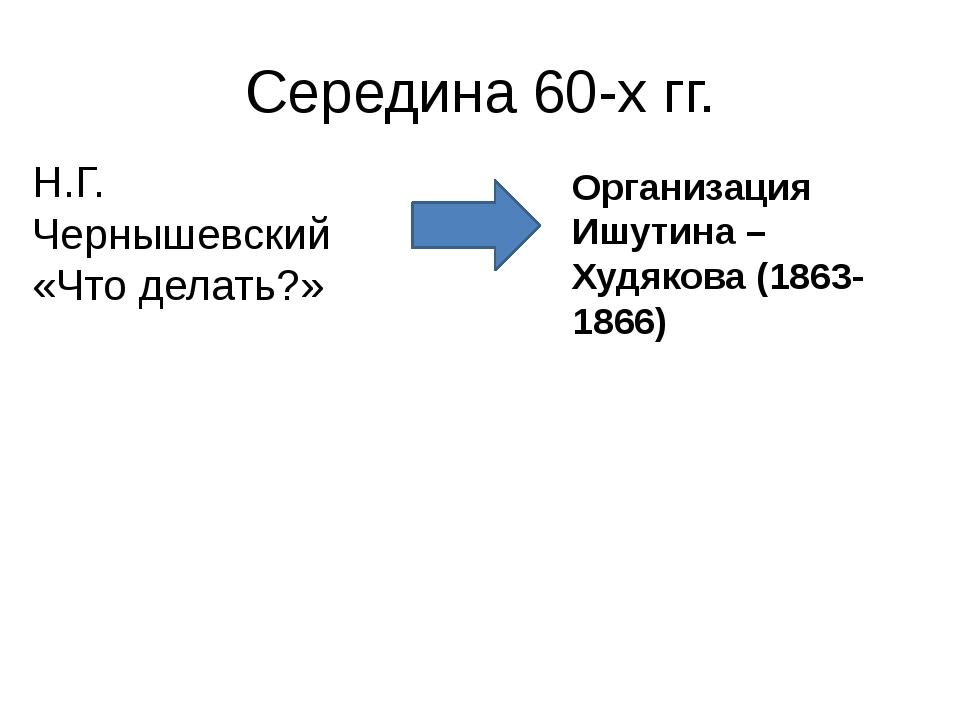 Середина 60-х гг. Н.Г. Чернышевский «Что делать?» Организация Ишутина – Худяк...