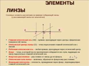 О F F B A ОСНОВНЫЕ ЭЛЕМЕНТЫ ЛИНЗЫ Основные элементы рассмотрим на примере соб