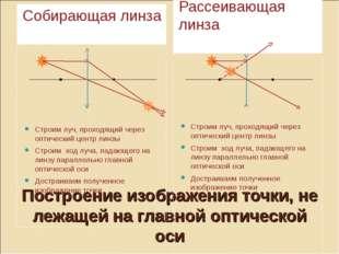 Построение изображения точки, не лежащей на главной оптической оси Собирающая